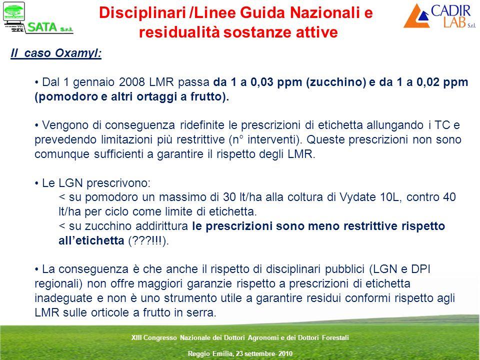 Disciplinari /Linee Guida Nazionali e residualità sostanze attive