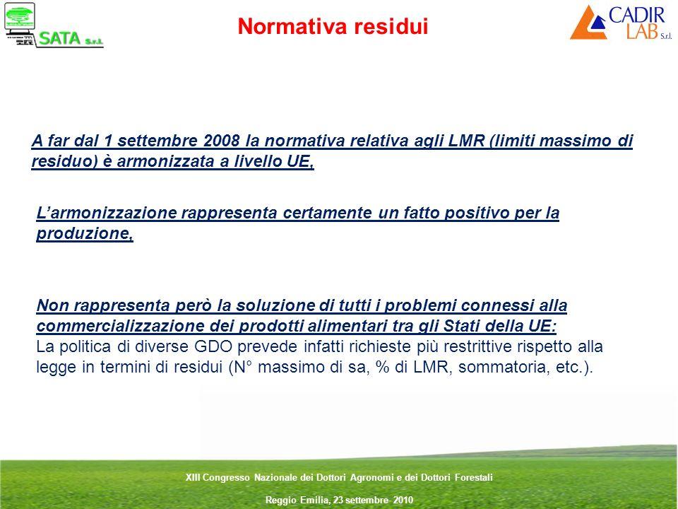 Normativa residui A far dal 1 settembre 2008 la normativa relativa agli LMR (limiti massimo di residuo) è armonizzata a livello UE,