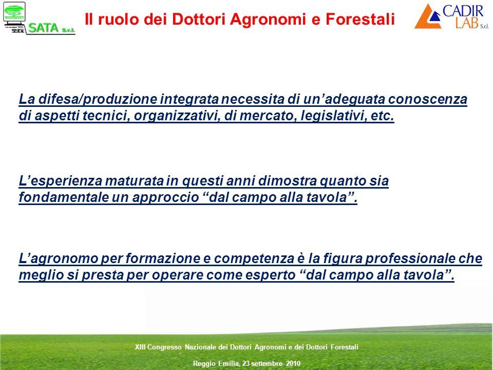 Il ruolo dei Dottori Agronomi e Forestali