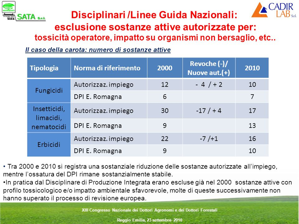 Disciplinari /Linee Guida Nazionali: