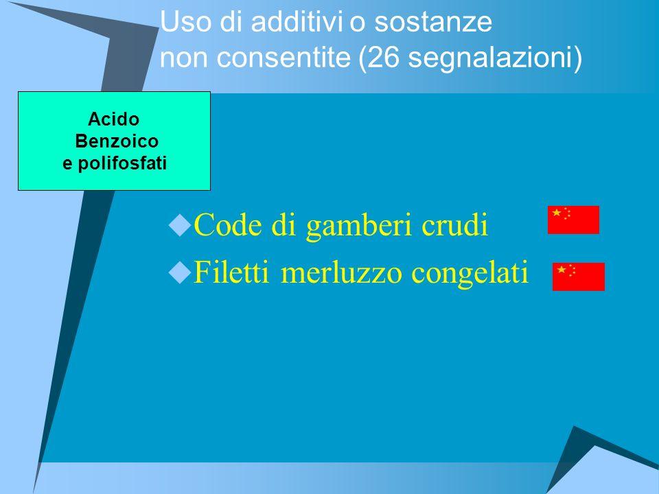 Uso di additivi o sostanze non consentite (26 segnalazioni)