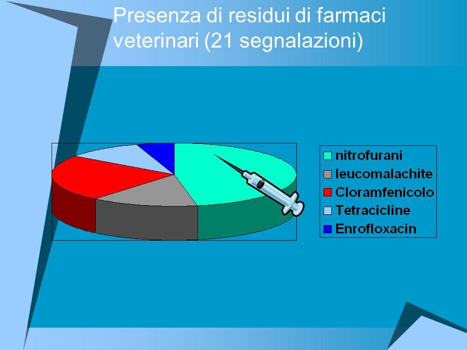 Presenza di residui di farmaci veterinari (21 segnalazioni)