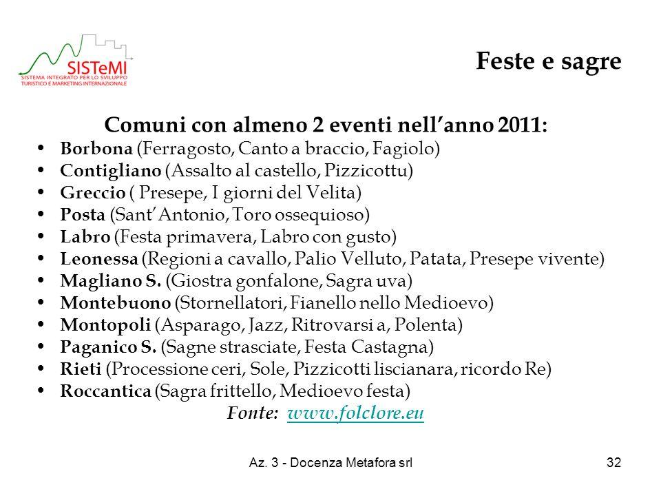 Comuni con almeno 2 eventi nell'anno 2011: