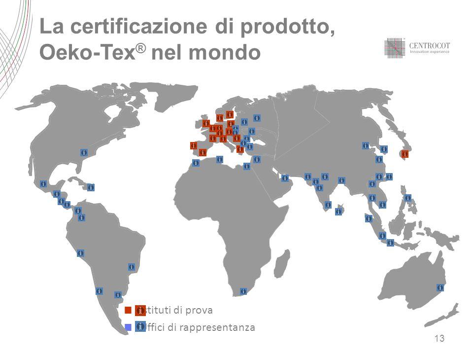 La certificazione di prodotto, Oeko-Tex® nel mondo