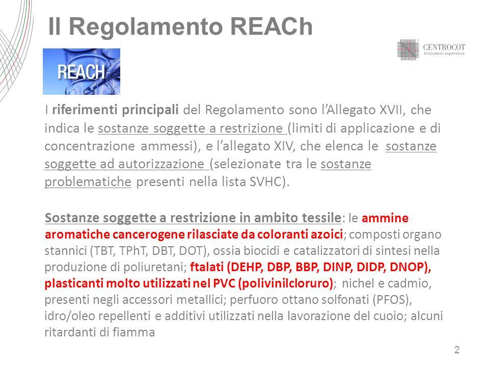 Il Regolamento REACh