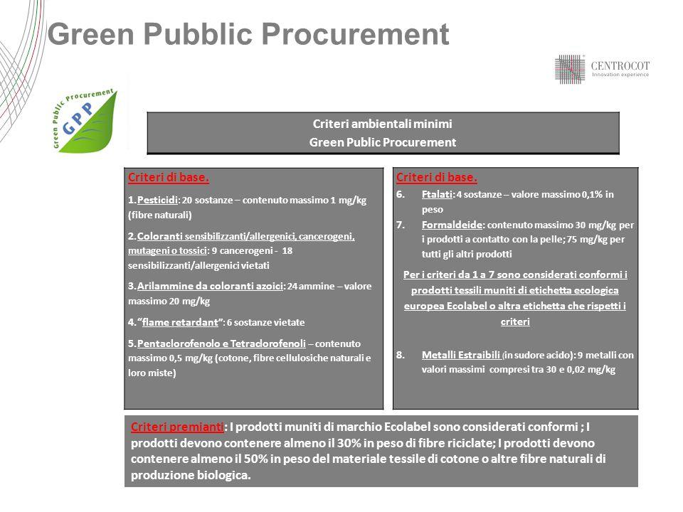 Green Pubblic Procurement