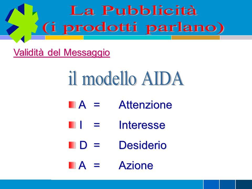La Pubblicità (i prodotti parlano) il modello AIDA A = Attenzione