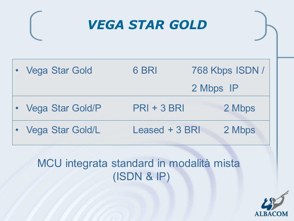 VEGA STAR GOLD MCU integrata standard in modalità mista (ISDN & IP)
