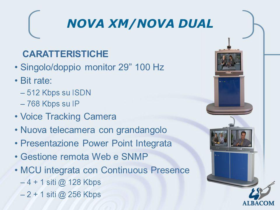 NOVA XM/NOVA DUAL CARATTERISTICHE Singolo/doppio monitor 29 100 Hz