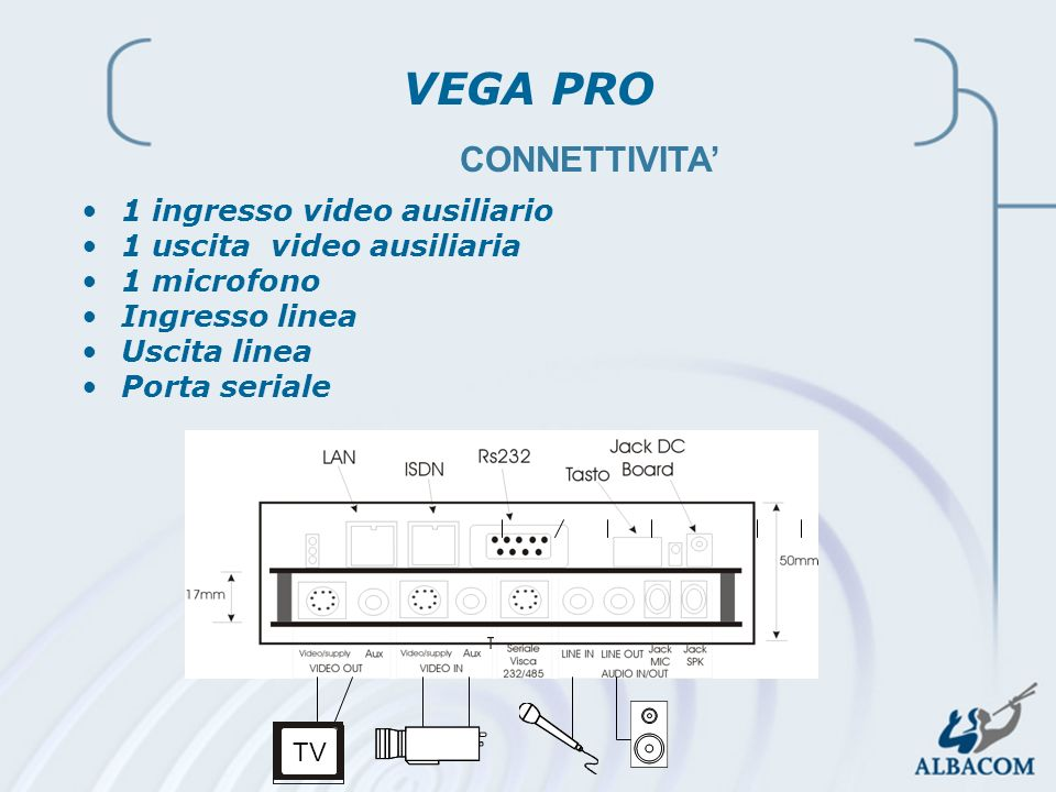 VEGA PRO CONNETTIVITA' 1 ingresso video ausiliario