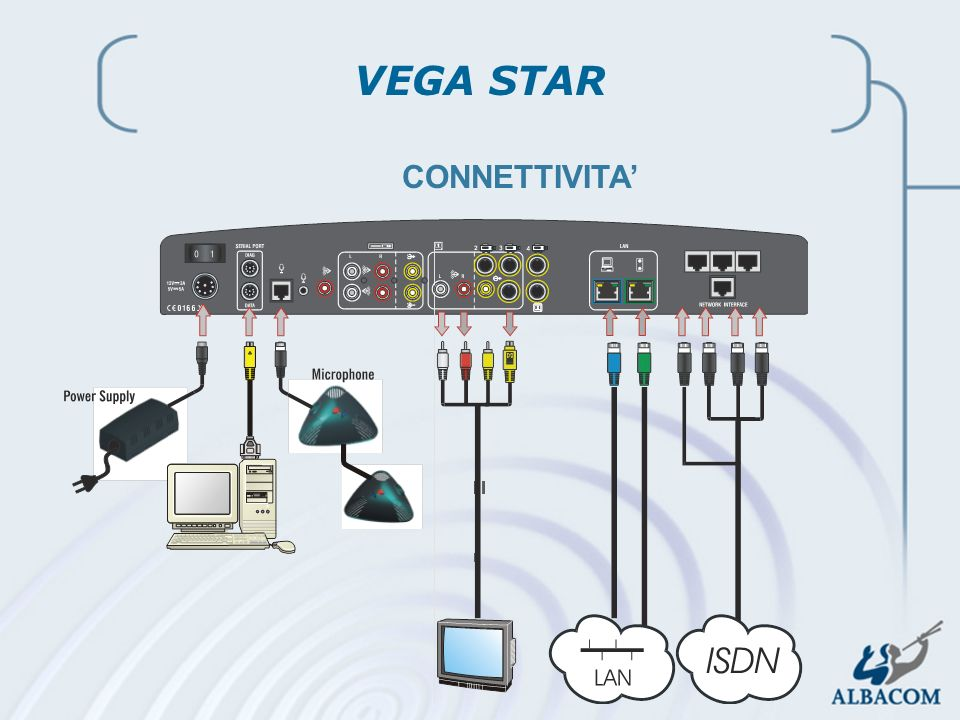 VEGA STAR CONNETTIVITA'