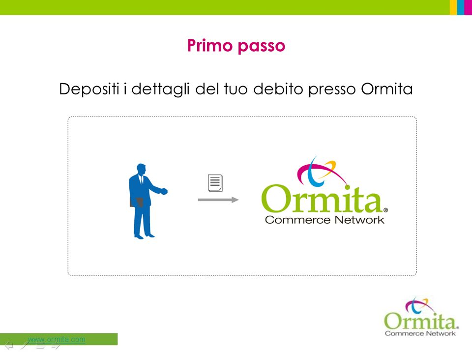 Depositi i dettagli del tuo debito presso Ormita