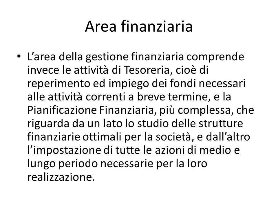 Area finanziaria