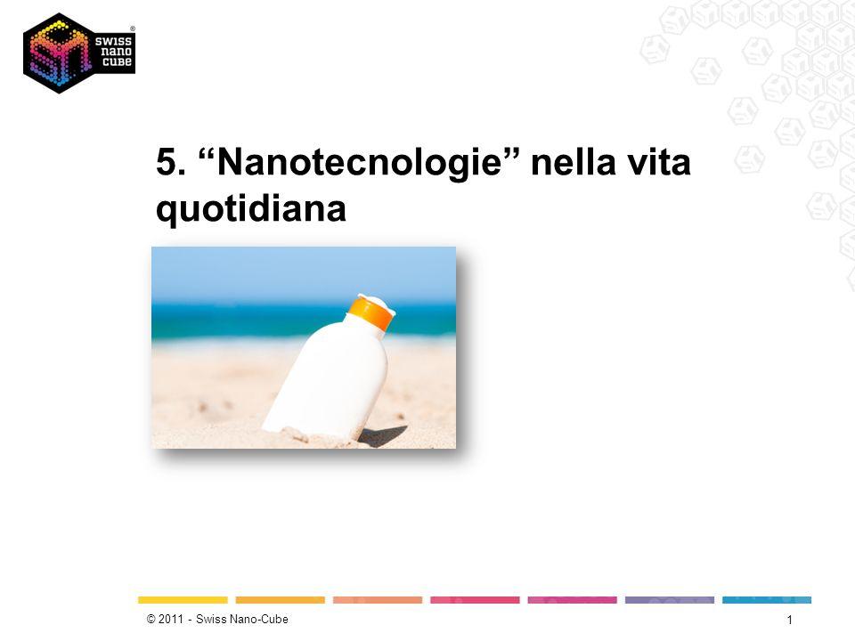 Nanotecnologie nei prodotti di consumo