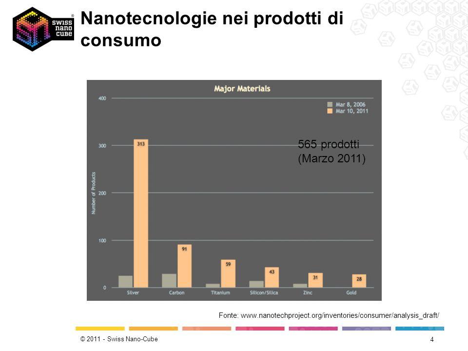 Quiz Nanorama loft www.swissnanocube.ch/nanorama