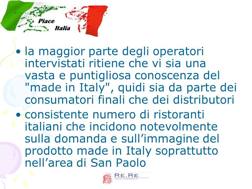 la maggior parte degli operatori intervistati ritiene che vi sia una vasta e puntigliosa conoscenza del made in Italy , quidi sia da parte dei consumatori finali che dei distributori