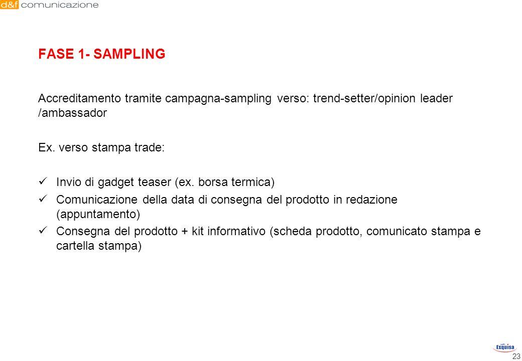 FASE 1- SAMPLING Accreditamento tramite campagna-sampling verso: trend-setter/opinion leader /ambassador.