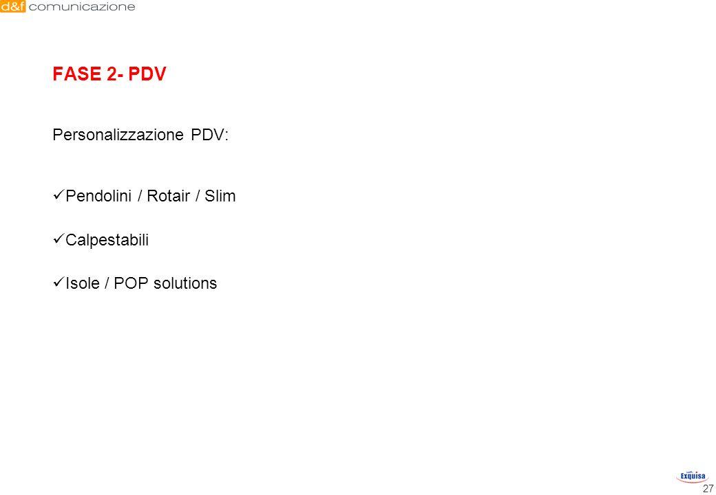 FASE 2- PDV Personalizzazione PDV: Pendolini / Rotair / Slim