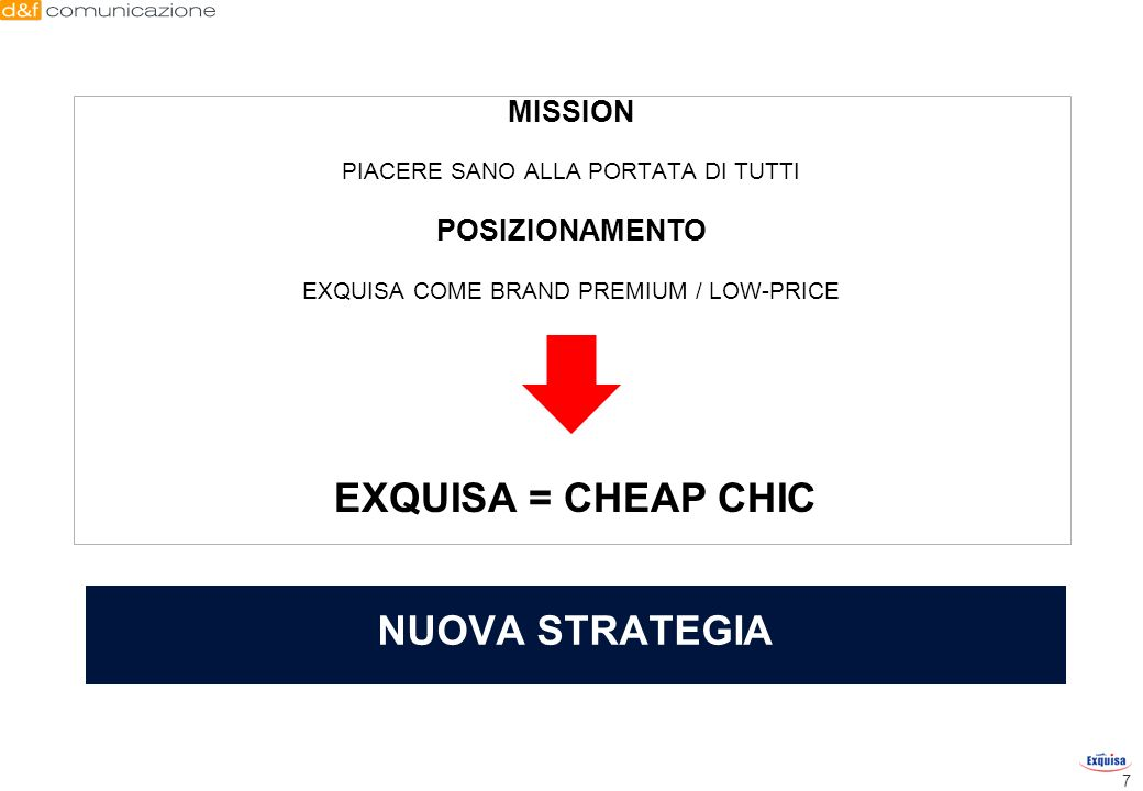 EXQUISA = CHEAP CHIC NUOVA STRATEGIA