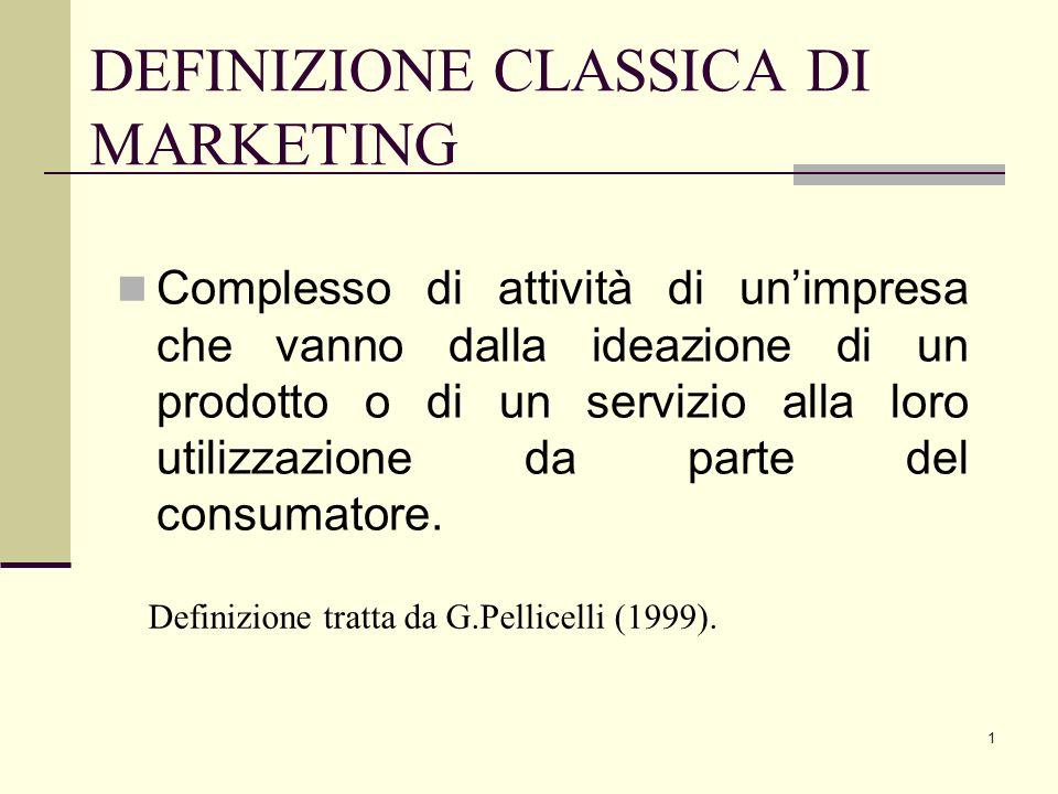 DEFINIZIONE CLASSICA DI MARKETING