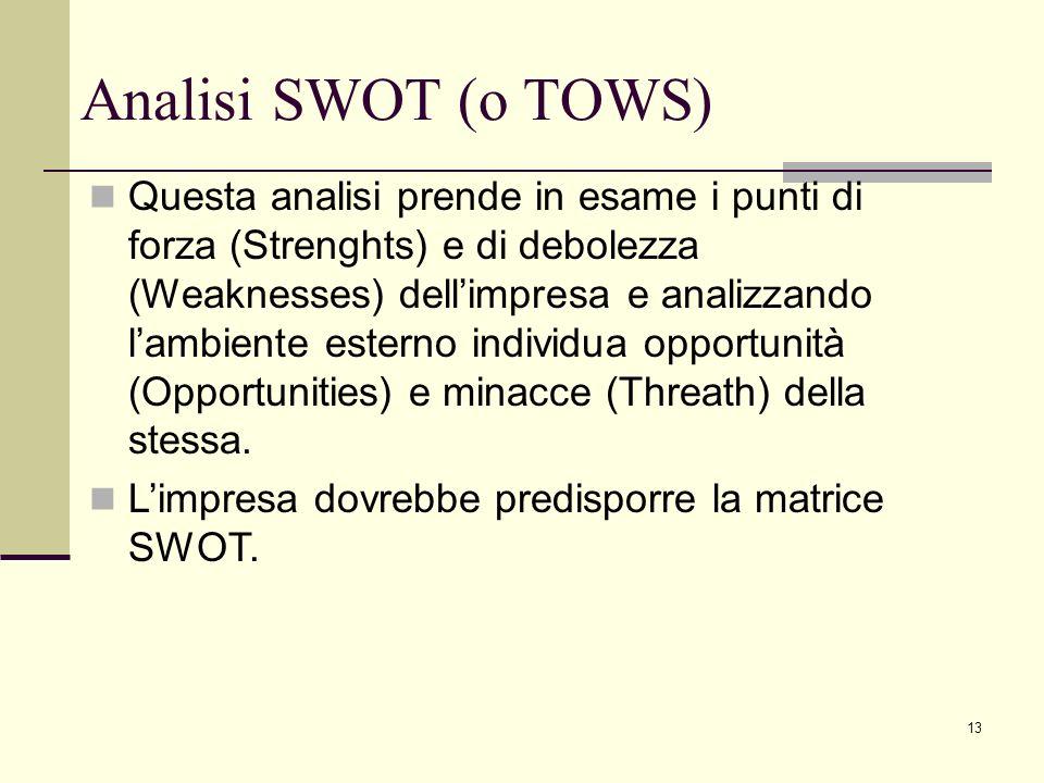 Analisi SWOT (o TOWS)