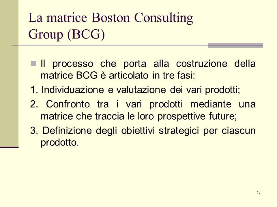 La matrice Boston Consulting Group (BCG)