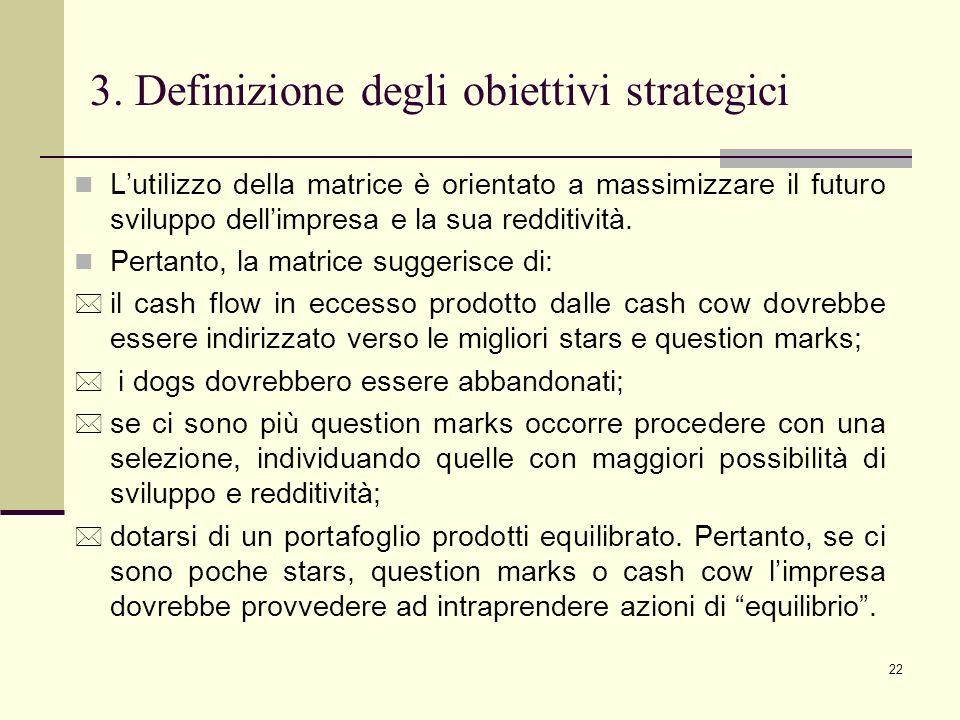 3. Definizione degli obiettivi strategici