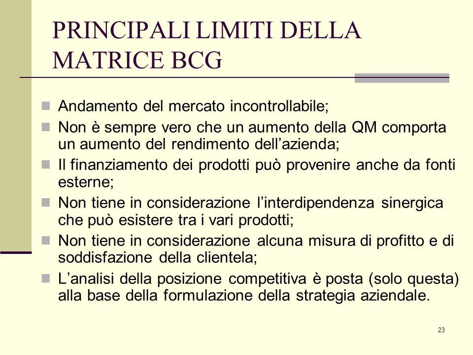PRINCIPALI LIMITI DELLA MATRICE BCG