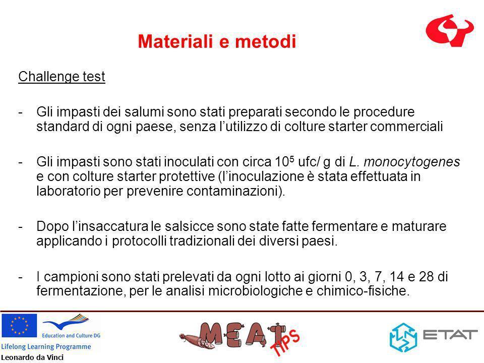 Materiali e metodi Challenge test