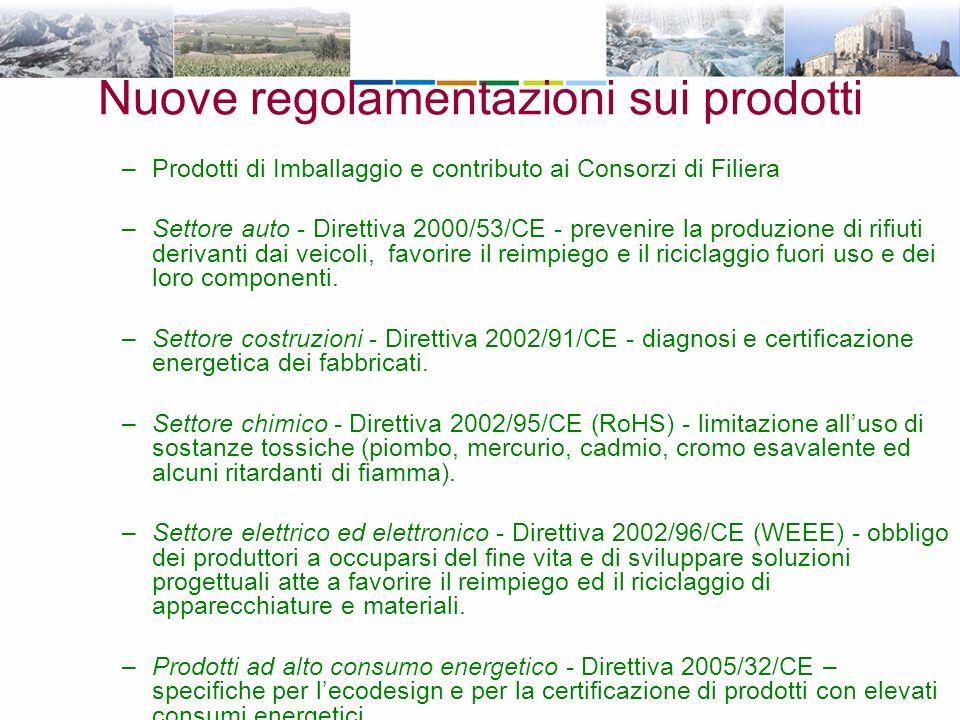 Nuove regolamentazioni sui prodotti