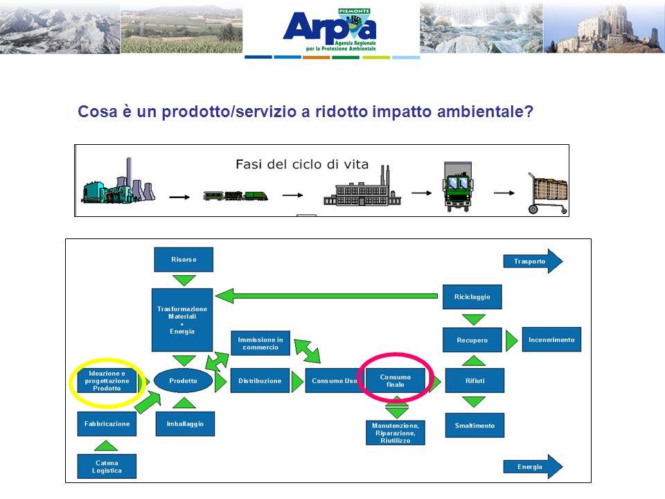 Cosa è un prodotto/servizio a ridotto impatto ambientale
