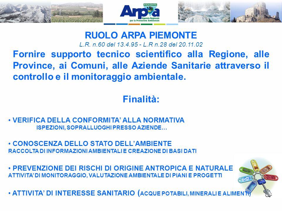 RUOLO ARPA PIEMONTE Finalità: