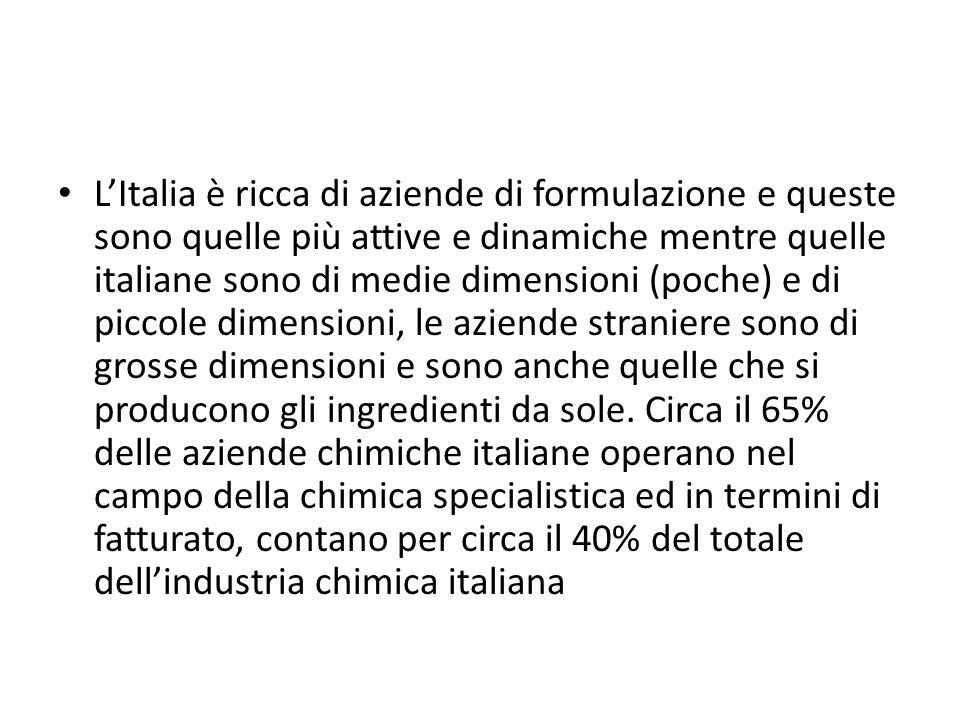 L'Italia è ricca di aziende di formulazione e queste sono quelle più attive e dinamiche mentre quelle italiane sono di medie dimensioni (poche) e di piccole dimensioni, le aziende straniere sono di grosse dimensioni e sono anche quelle che si producono gli ingredienti da sole.