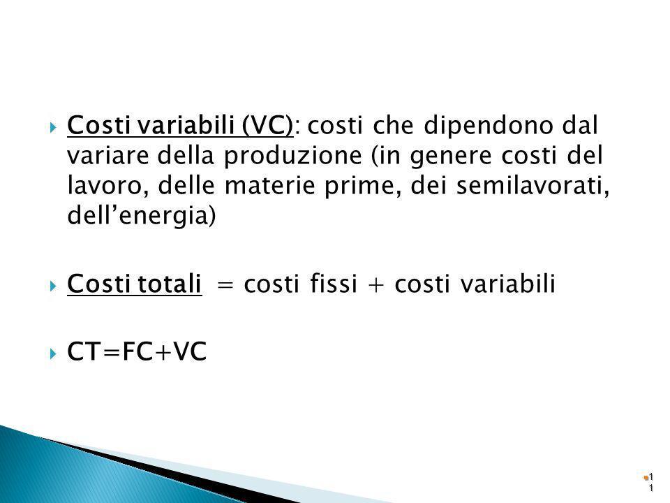 Costi variabili (VC): costi che dipendono dal variare della produzione (in genere costi del lavoro, delle materie prime, dei semilavorati, dell'energia)