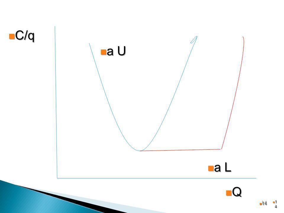 C/q a U a L Q 14 14 14