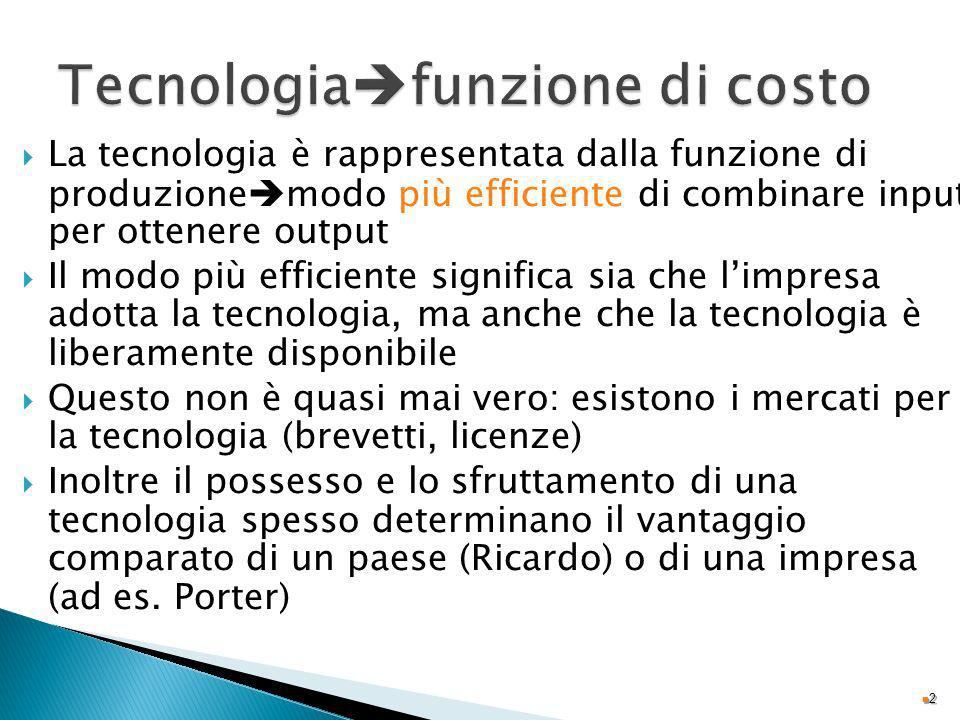 Tecnologiafunzione di costo
