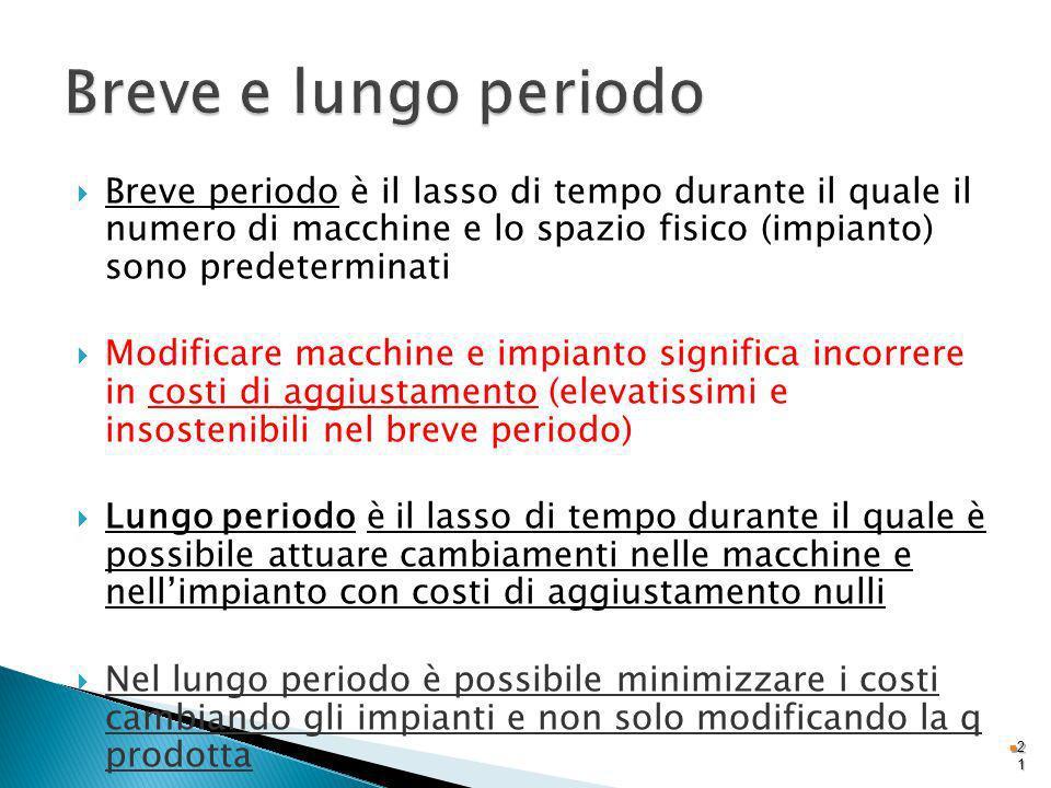 Breve e lungo periodo Breve periodo è il lasso di tempo durante il quale il numero di macchine e lo spazio fisico (impianto) sono predeterminati.