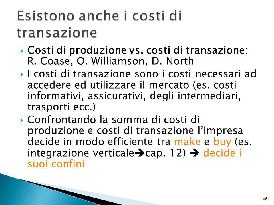 Esistono anche i costi di transazione