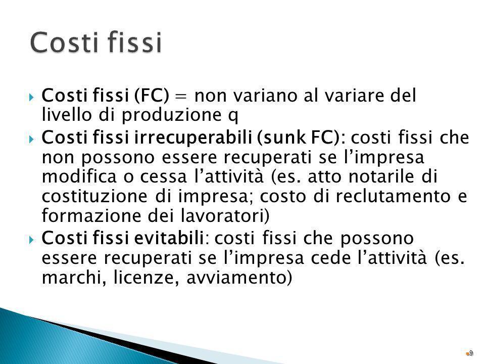 Costi fissi Costi fissi (FC) = non variano al variare del livello di produzione q.