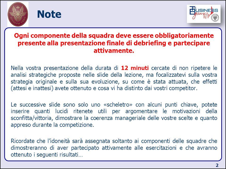 Note Ogni componente della squadra deve essere obbligatoriamente presente alla presentazione finale di debriefing e partecipare attivamente.