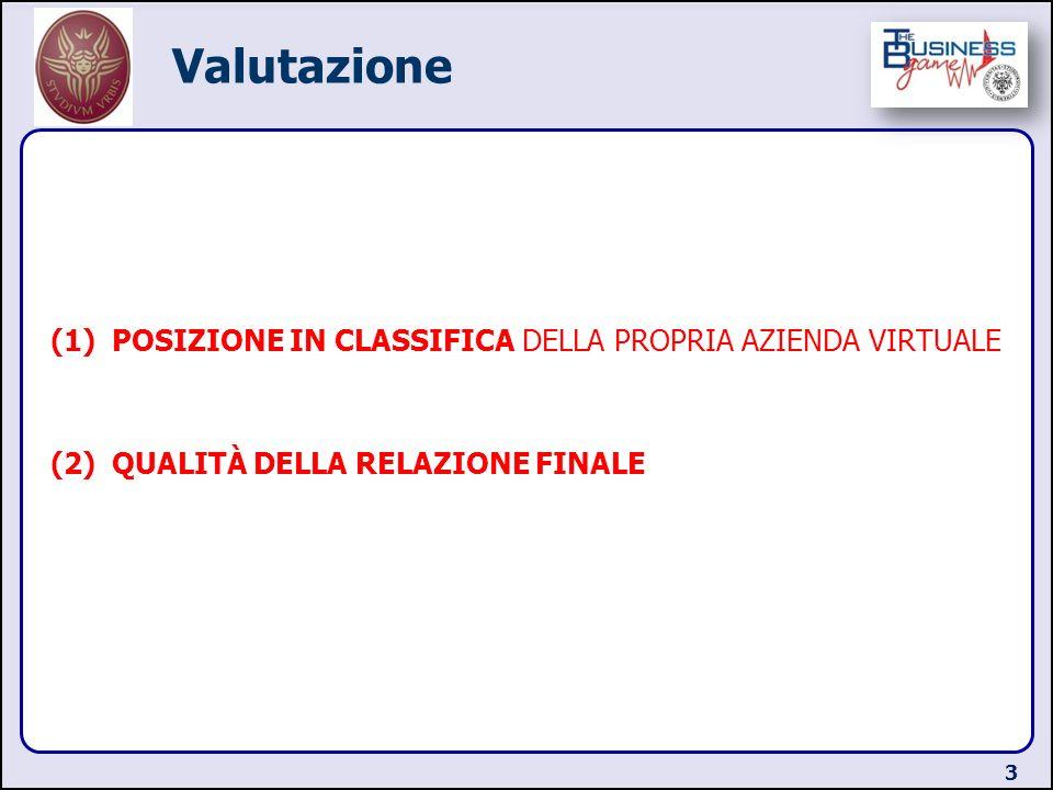 Valutazione POSIZIONE IN CLASSIFICA DELLA PROPRIA AZIENDA VIRTUALE