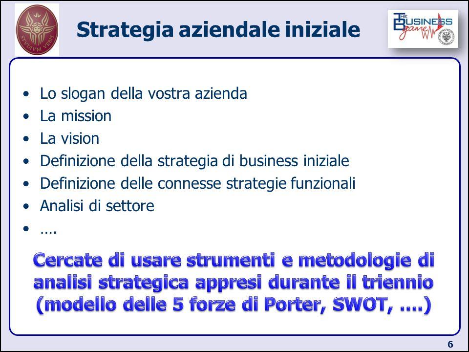 Strategia aziendale iniziale