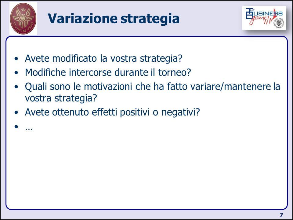 Variazione strategia Avete modificato la vostra strategia