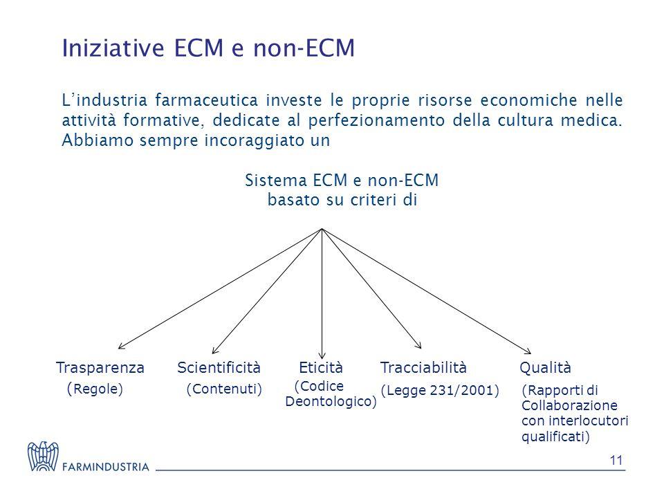 Iniziative ECM e non-ECM