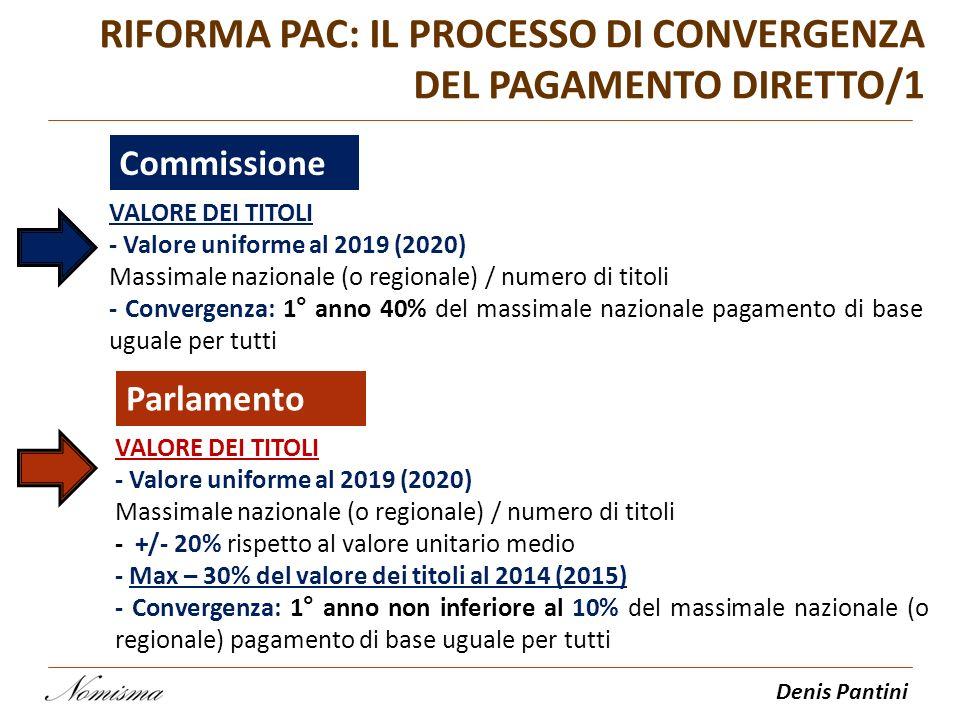 RIFORMA PAC: IL PROCESSO DI CONVERGENZA DEL PAGAMENTO DIRETTO/1