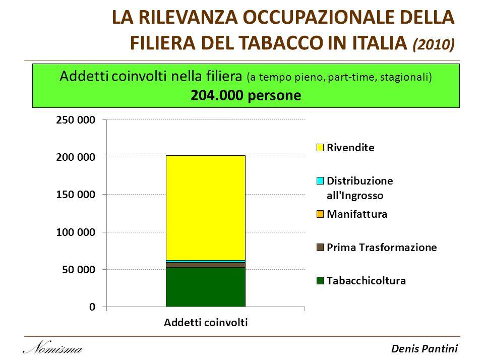 LA RILEVANZA OCCUPAZIONALE DELLA FILIERA DEL TABACCO IN ITALIA (2010)