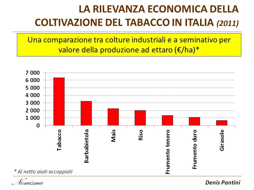 LA RILEVANZA ECONOMICA DELLA COLTIVAZIONE DEL TABACCO IN ITALIA (2011)