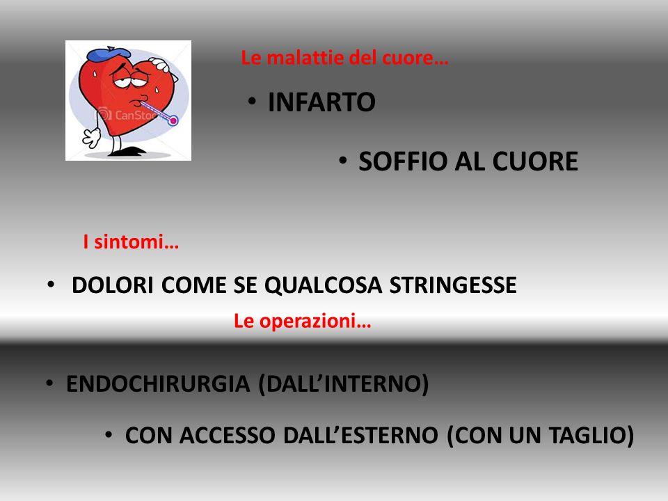 INFARTO SOFFIO AL CUORE DOLORI COME SE QUALCOSA STRINGESSE