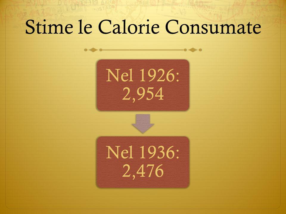 Stime le Calorie Consumate