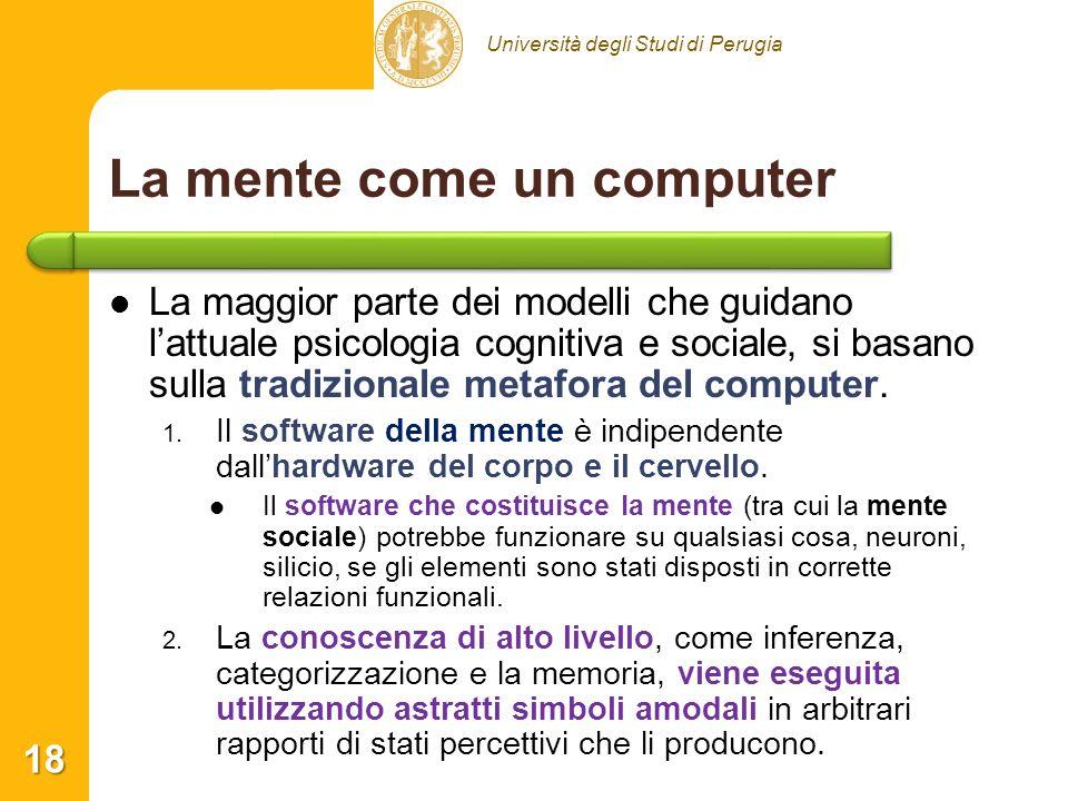 La mente come un computer